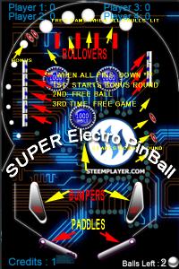 SUPER ELECTRO PINBALL